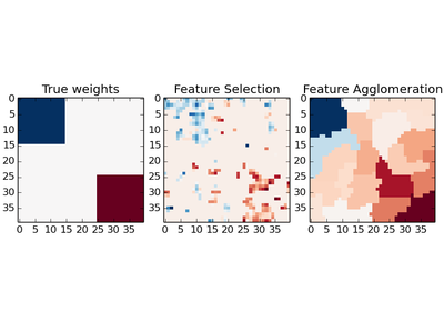 Regression with Scikit-learn - DePaul University