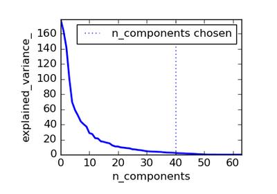 Scikit Learn Tutorial and Cheat Sheet - StepUp Analytics