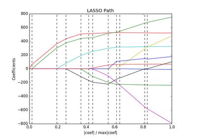 Python — H2O 3.18.0.8 documentation