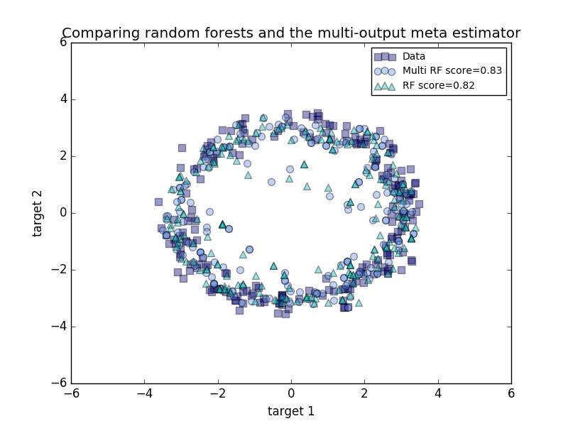benchmarking random forest implementations - 800×600