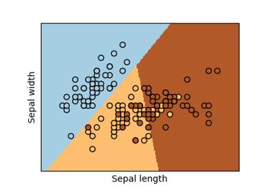 Logistic regression - Wikipedia