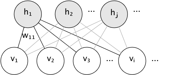 https://scikit-learn.org/stable/_images/rbm_graph.png