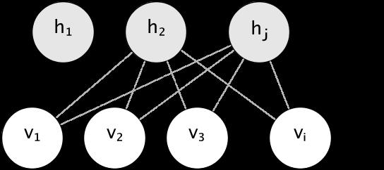 2 9  neural network models  unsupervised   u2014 scikit