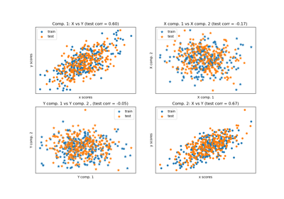 ../../_images/sphx_glr_plot_compare_cross_decomposition_thumb.png