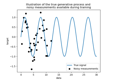 ../../_images/sphx_glr_plot_compare_gpr_krr_thumb.png