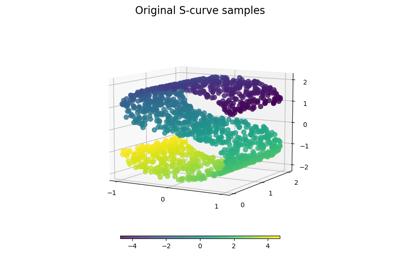sklearn manifold TSNE — scikit-learn 0 21 3 documentation