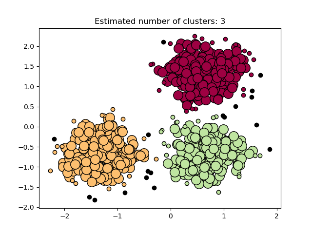 Demo of DBSCAN clustering algorithm — scikit-learn 0 21 3 documentation