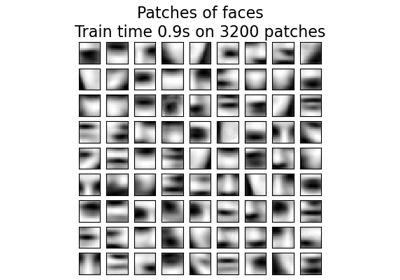 ../../_images/sphx_glr_plot_dict_face_patches_thumb.png