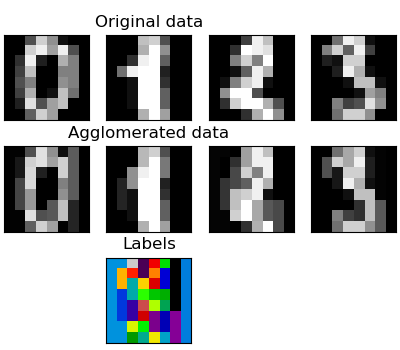 https://scikit-learn.org/stable/_images/sphx_glr_plot_digits_agglomeration_001.png