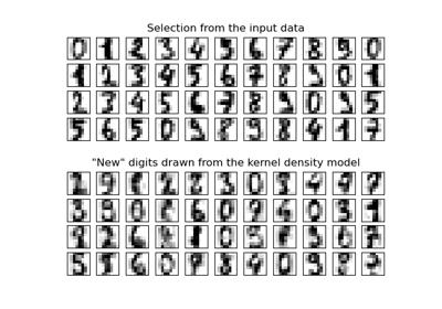 sklearn datasets load_digits — scikit-learn 0 21 3 documentation
