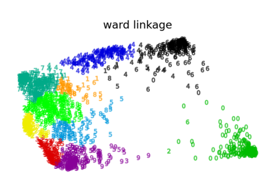 ../../_images/sphx_glr_plot_digits_linkage_thumb.png