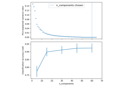 ../../_images/sphx_glr_plot_digits_pipe_thumb.png