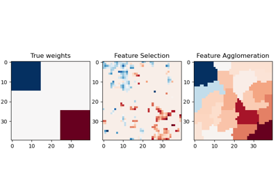 sklearn cluster FeatureAgglomeration — scikit-learn 0 21 3
