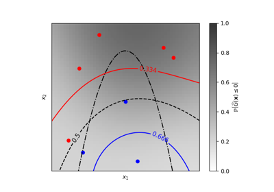 ../../_images/sphx_glr_plot_gpc_isoprobability_thumb.png