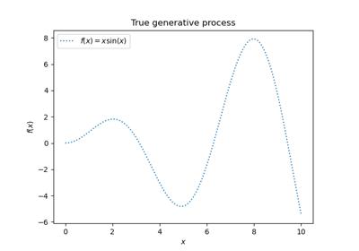sklearn gaussian_process kernels RBF — scikit-learn 0 21 3