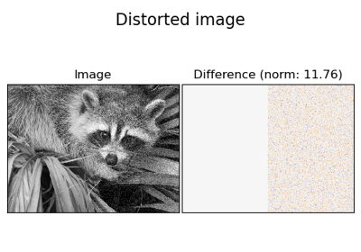 Examples — scikit-learn 0 21 3 documentation