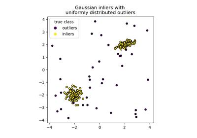 sklearn ensemble IsolationForest — scikit-learn 0 21 3