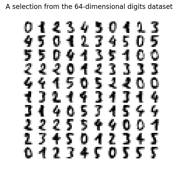 Manifold learning on handwritten digits: Locally Linear Embedding, Isomap…  — scikit-learn 0.23.2 documentation