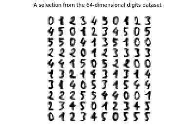 sklearn decomposition TruncatedSVD — scikit-learn 0 21 3