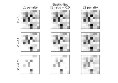sklearn linear_model LogisticRegression — scikit-learn 0 21 3