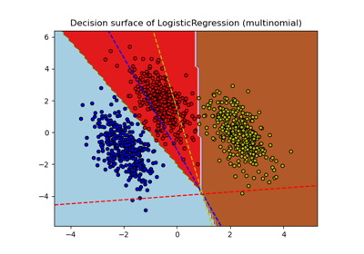 ../../_images/sphx_glr_plot_logistic_multinomial_thumb.png