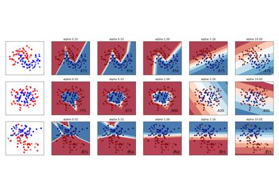 sklearn neural_network MLPClassifier — scikit-learn 0 20 1 documentation