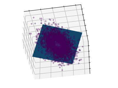 pca_3d_axis