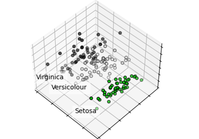Classifier comparison