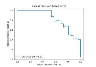 ../../_images/sphx_glr_plot_precision_recall_thumb.png