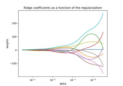 sklearn linear_model Ridge — scikit-learn 0 21 3 documentation