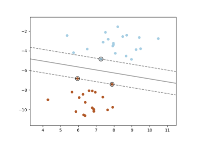 How To Build a Machine Learning Classifier in Python with ...
