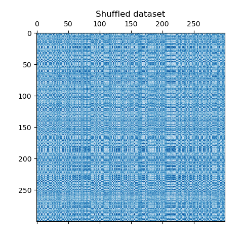 A demo of the Spectral Biclustering algorithm — scikit-learn 0 21 3