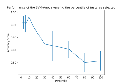 sklearn svm SVC — scikit-learn 0 21 3 documentation