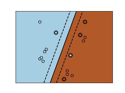 svm_kernel_linear