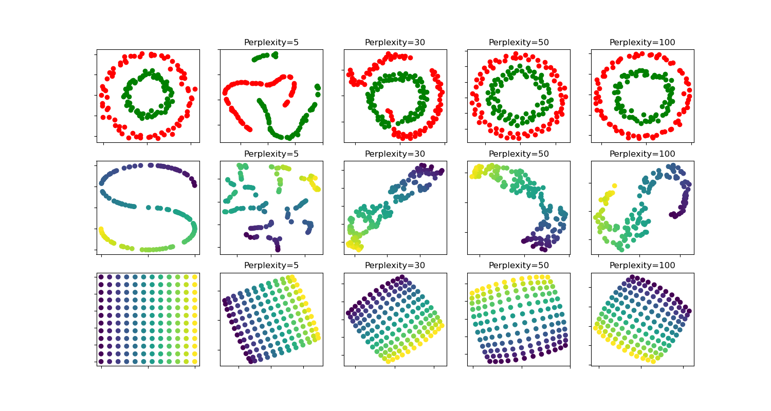 Matplotlib Scatter Color By Value