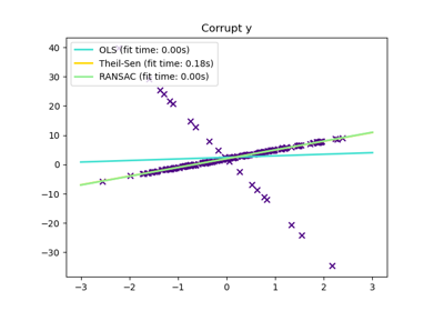 logistic regression - How am I supposed to use ...