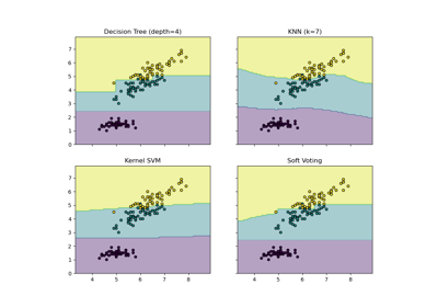 ../../_images/sphx_glr_plot_voting_decision_regions_thumb.png