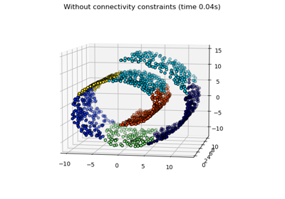 sklearn neighbors kneighbors_graph — scikit-learn 0 21 3
